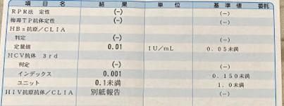 感染性4種検査結果